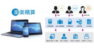 電子帳簿保存法の規制緩和に対応したクラウド型経費精算システム提供開始