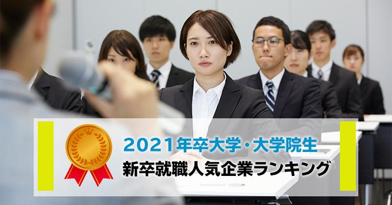 【2021年卒大学・大学院生】新卒就職人気企業ランキングトップは「NTTデータ」