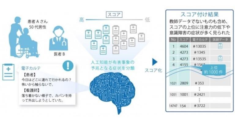 ビッグデータを含む情報解析を支援する、株式会社FRONTEOの人工知能を用いた転倒転落予測システム「Coroban®」が日本転倒予防学会推奨品として認定