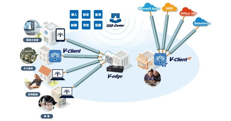 テレワーク用リモートアクセスサービス「V-Client」の無償提供を開始