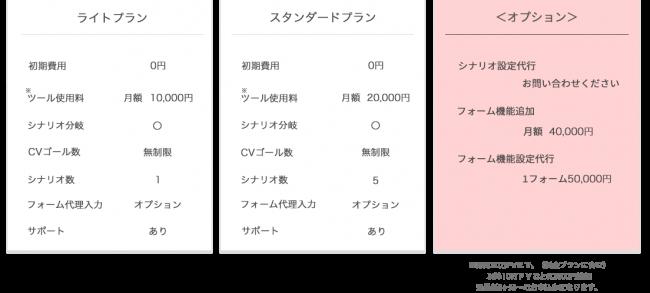 チャット型WEB接客ツール chroko(クロコ)