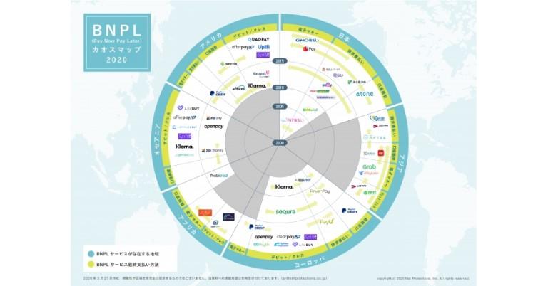 株式会社ネットプロテクションズが、世界中で市場が拡大している後払い決済サービスを整理した、「BNPLカオスマップ2020」を作成し公開
