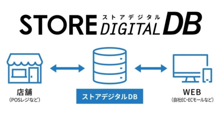 OMO時代の店舗向けソリューション『ストアデジタルDB』を6月より提供