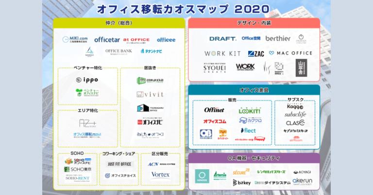 株式会社ベンチャープロパティが オフィス移転カオスマップ2020 を公開