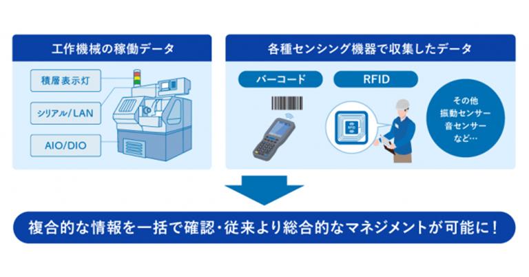 (株)ゴードーソリューションが、IoTによる工作機械の見える化システム「Nazca Neo Linka」を大幅バージョンアップ