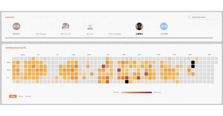 【新サービス】テレワーク、時差出勤、あらゆる働き方を可視化する勤怠管理システム「TimeWag」リリース!