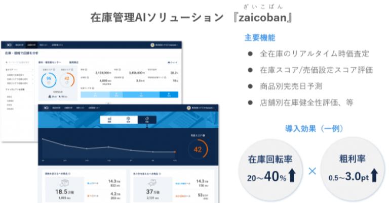 株式会社オークファンが、創業来の膨大な商品実売データを活用した小売企業向け在庫管理AIソリューション『zaicoban』をリリース