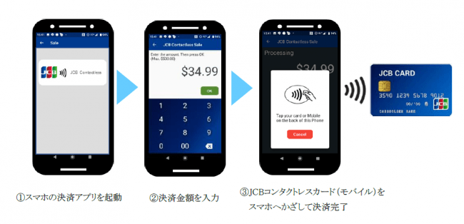 Tap on Mobileご利用手順-株式会社ジェーシービー