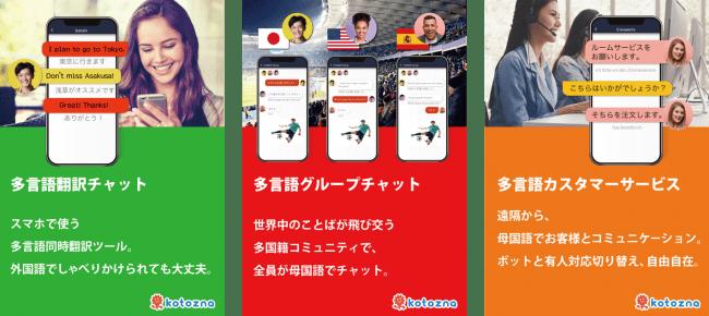 多言語翻訳チャットサービス一覧-Kotozna