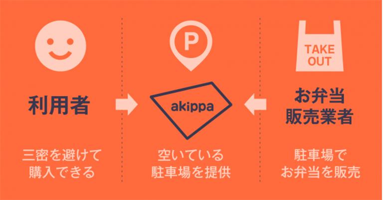 akippaの駐車場を「お弁当販売所」として活用!