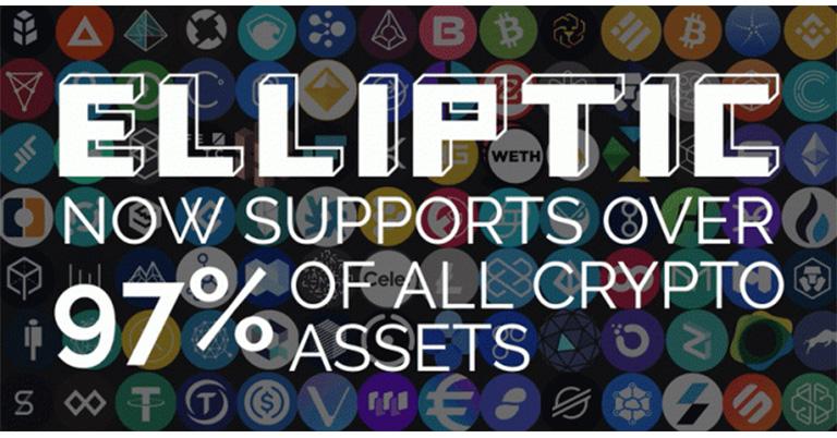 エリプティック、暗号資産のカバレッジを全体の97%まで拡大