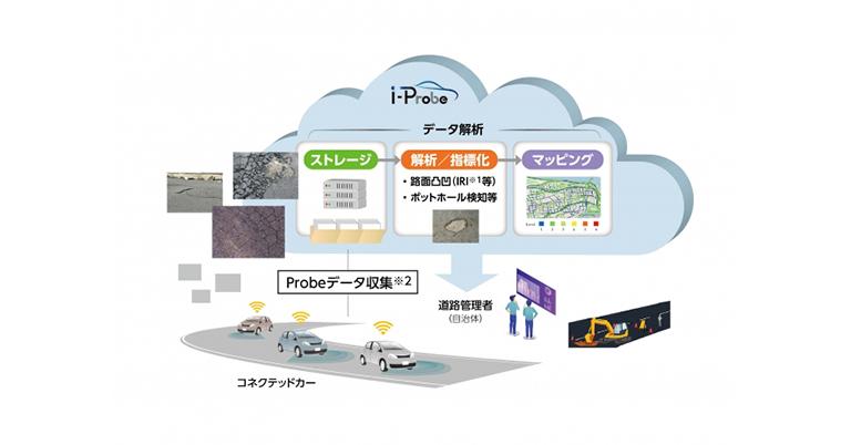 米国でコネクテッドカーを利用した道路インフラメンテナンス事業を展開するi-Probe Inc.設立のお知らせ