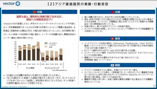 サンプルレポート例2-株式会社ベクトル