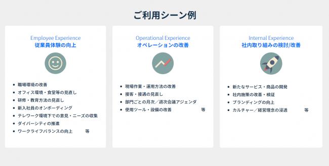 ご利用シーン例-株式会社ジースヌーズ