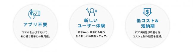 アプリフリーARとは?-株式会社ヴォンズ・ピクチャーズ