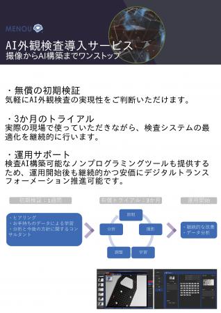 導入サービスを補完-株式会社MENOU