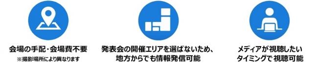 「オンラインPR」の特徴:3密(密閉、密集、密接)を避けた会見や情報発信が可能-株式会社ユース・プラニング センター