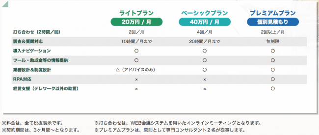 料金プラン-株式会社ジャンプスタートパートナーズ