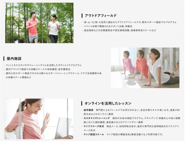 様々なトレーニングパターン-株式会社M.and.Agency