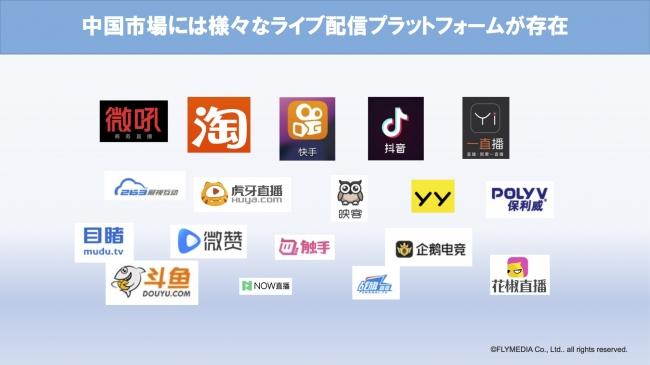 中国には、中国独自の数多のプラットフォームが存在-株式会社フライメディア
