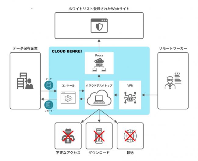 システムイメージ-トレードログ株式会社