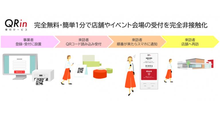 店舗・イベント会場の受付を非接触化する完全無料の新サービス登場!非接触・非タッチ型クラウド受付サービス「QRin」7月1日申込・利用開始