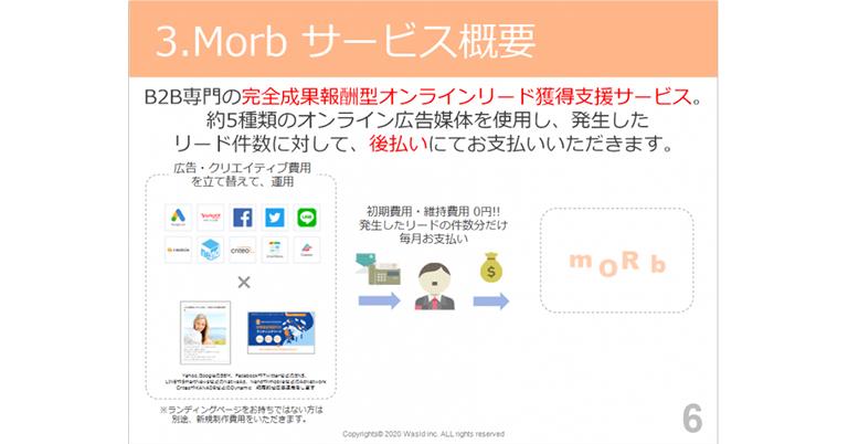 「脱テレアポ!」Wasldが新サービス「BtoB完全成果報酬型オンラインリード獲得支援サービス Morb(β版)」をローンチ!