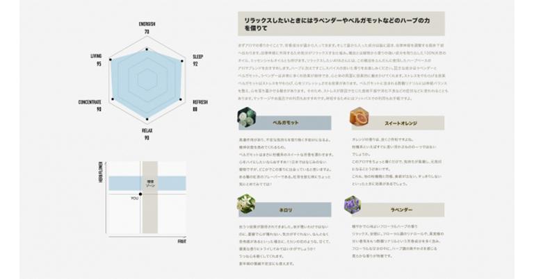 パーソナライズD2Cシステム「1d-color」本年7月末より提供開始