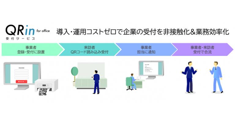 非接触・非タッチ型クラウド受付サービス「QRin for office」7月13日から提供開始。導入・運用コストゼロで企業の受付業務を簡単に効率化!