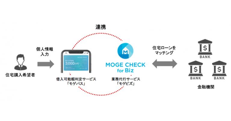 不動産会社向け住宅ローン業務代行サービス「モゲビズ」正式版を提供開始