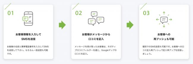 使い方-株式会社NOVASTO