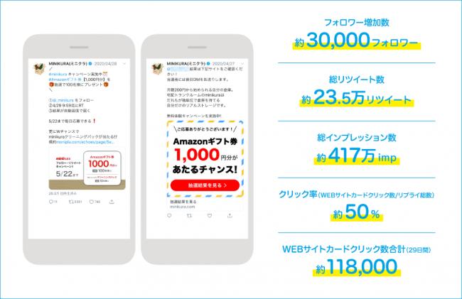 導入事例:クラウドストレージminikura ~「echoes Card Website」を活用し、自社サイトへの遷移率50%を実現~-アライドアーキテクツ株式会社