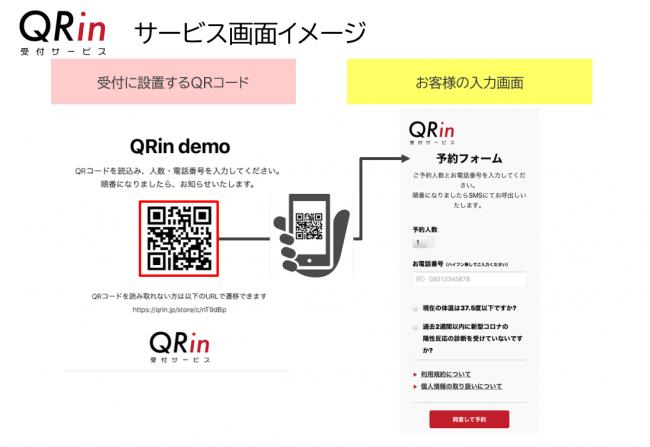 「QRin(キューアールイン)」サービス画面イメージ-株式会社QRin
