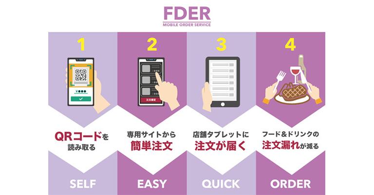 スマホでQRコードを読み取り料理を注文できるセルフオーダーシステム「FDER (フーダー)」を無料で提供開始