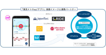 「my!東京MaaS」いよいよ発進、新アプリ「東京メトロmy!アプリ」登場!