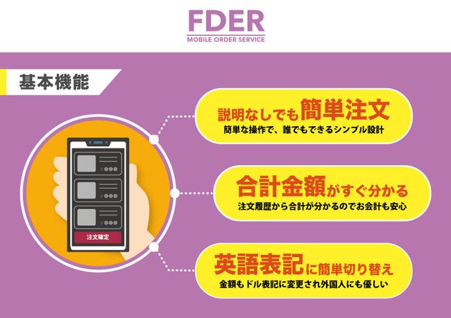 FDER 基本機能-株式会社KIDS HOLDINGS