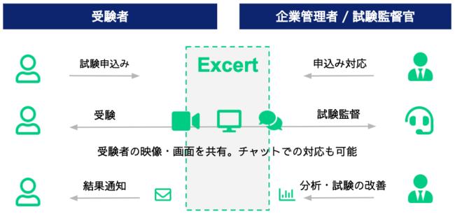特徴的な機能-株式会社データミックス