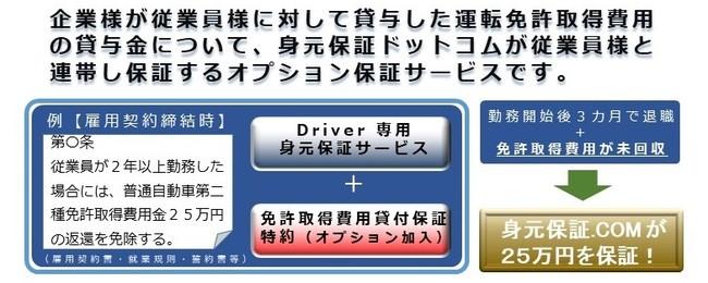 Driver専用身元保証サービスの概要-身元保証ドットコム株式会社