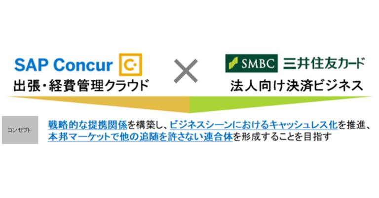 おいて経費精算市場トップシェアとなる SAP Concur と 法人クレジットカードを連携し企業のDXを推進