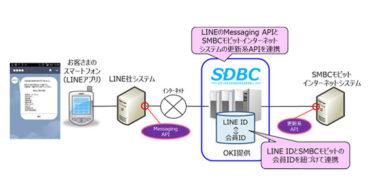 OKI、SMBCモビットへSDBCを活用したLINE連携システムを納入