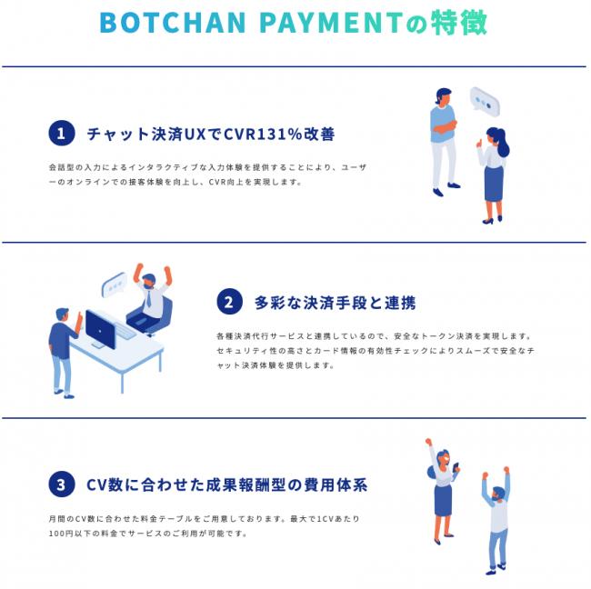「BOTCHAN PAYMENT」-株式会社wevnal