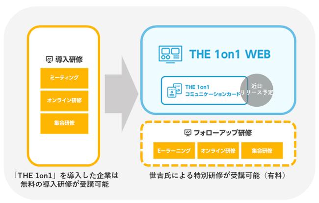 「THE 1on1」を利用している企業-シングラー株式会社