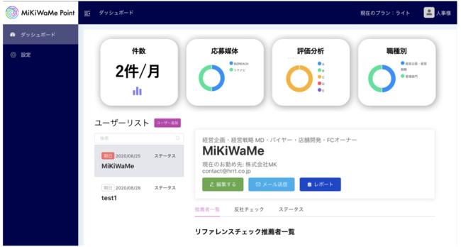 MiKiWaMe Platform正式版-株式会社HRRT