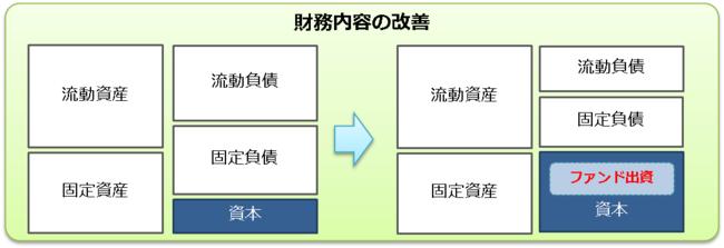 主な特徴-株式会社阿波銀行