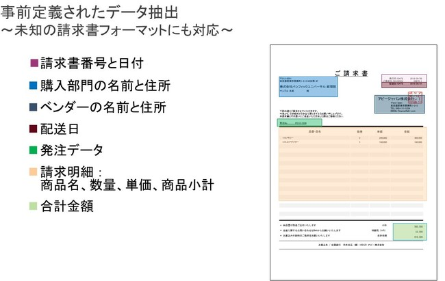 主な新機能-ABBYYジャパン株式会社