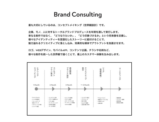 Brand Consulting-Maisond合同会社