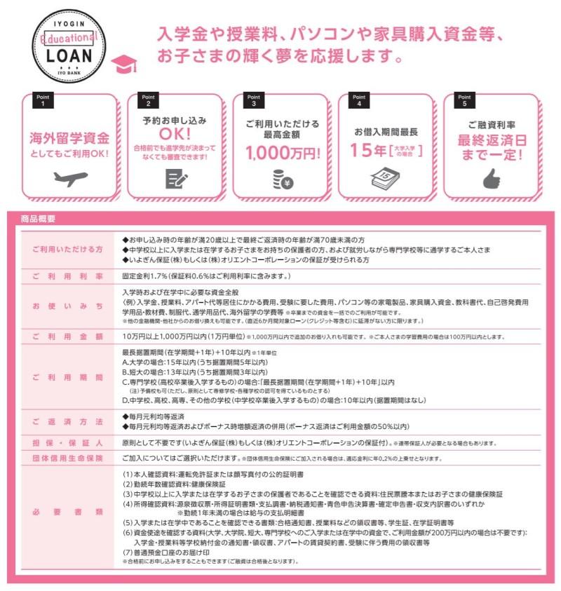 伊予銀行 教育ローンの金利引き下げキャンペーン