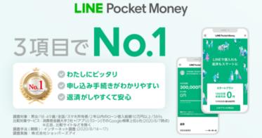 """LINE Credit の個人向けローンサービス「LINEポケットマネー」が """"わたしにピッタリ"""" でNo.1に"""