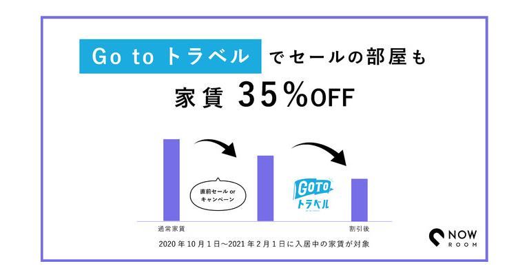 NOW ROOM、「Go Toトラベル」対象の入居で滞在先の家賃が最大35%OFFのキャンペーンを開始