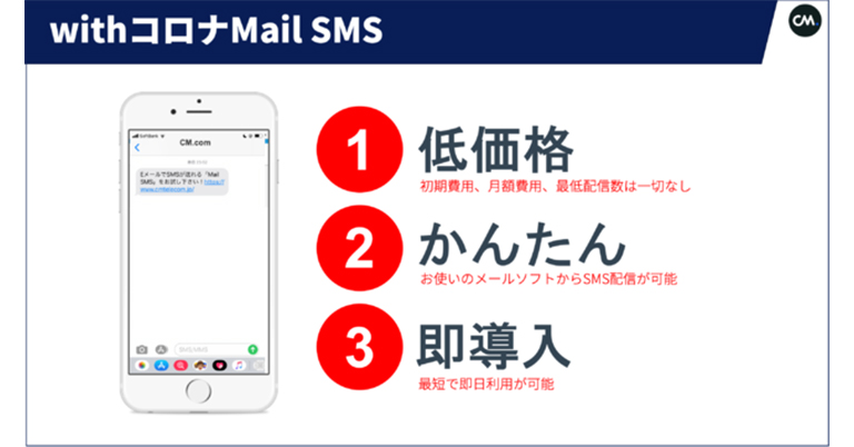 「withコロナ Mail SMS」 画像